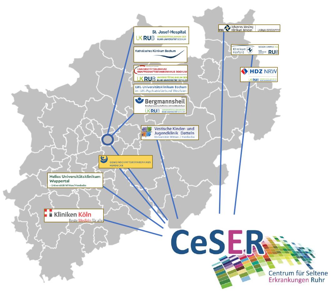 NRW-ZSE CeSER Bochum